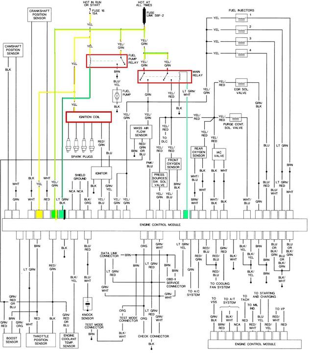 [SCHEMATICS_48ZD]  SM_7506] Engine Wiring Diagram Additionally 2002 Subaru Outback Engine  Diagram | 1992 Subaru Legacy Heater Wiring Schematic |  | Nizat Lline Rele Mohammedshrine Librar Wiring 101