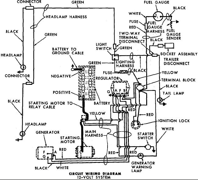 vr_3292] wiring diagram for ford 3400 tractor wiring diagram schematic free  diagram  weveq terst awni eopsy peted oidei vira mohammedshrine librar wiring 101