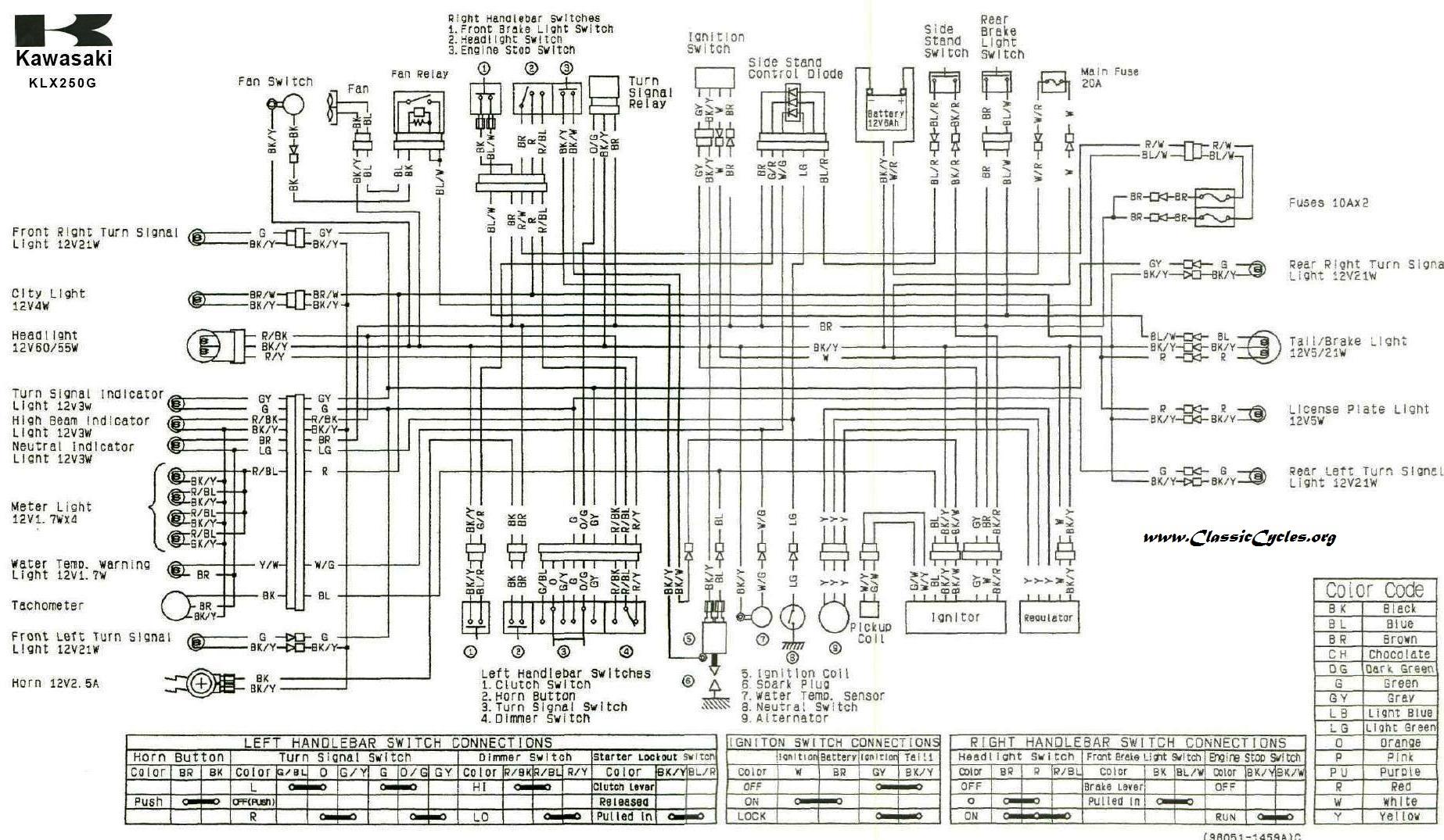 oo_5356] kawasaki 250 4 wheeler 2007 wiring diagram  lexor socad lexor icaen denli benkeme mohammedshrine librar wiring 101