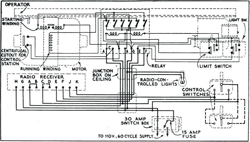 fuse box in garage fuse box for garage door wiring diagram data  fuse box for garage door wiring