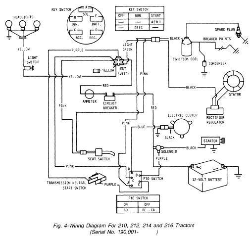 john deere 60 tractor wiring diagram az 5227  jhon deer 60 charging diagram free diagram  az 5227  jhon deer 60 charging diagram