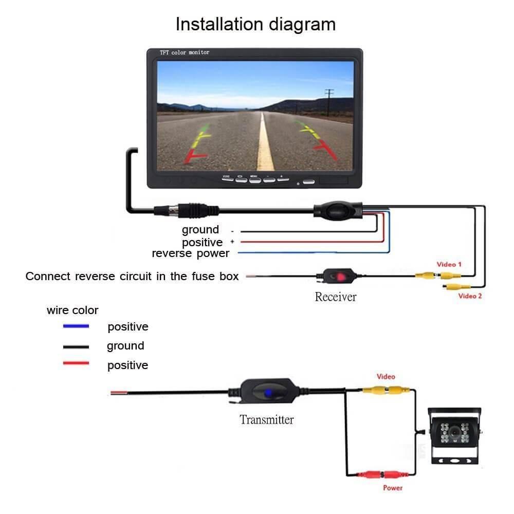dy_2818] wiring instructions for reversing camera free diagram  chim xeira mohammedshrine librar wiring 101