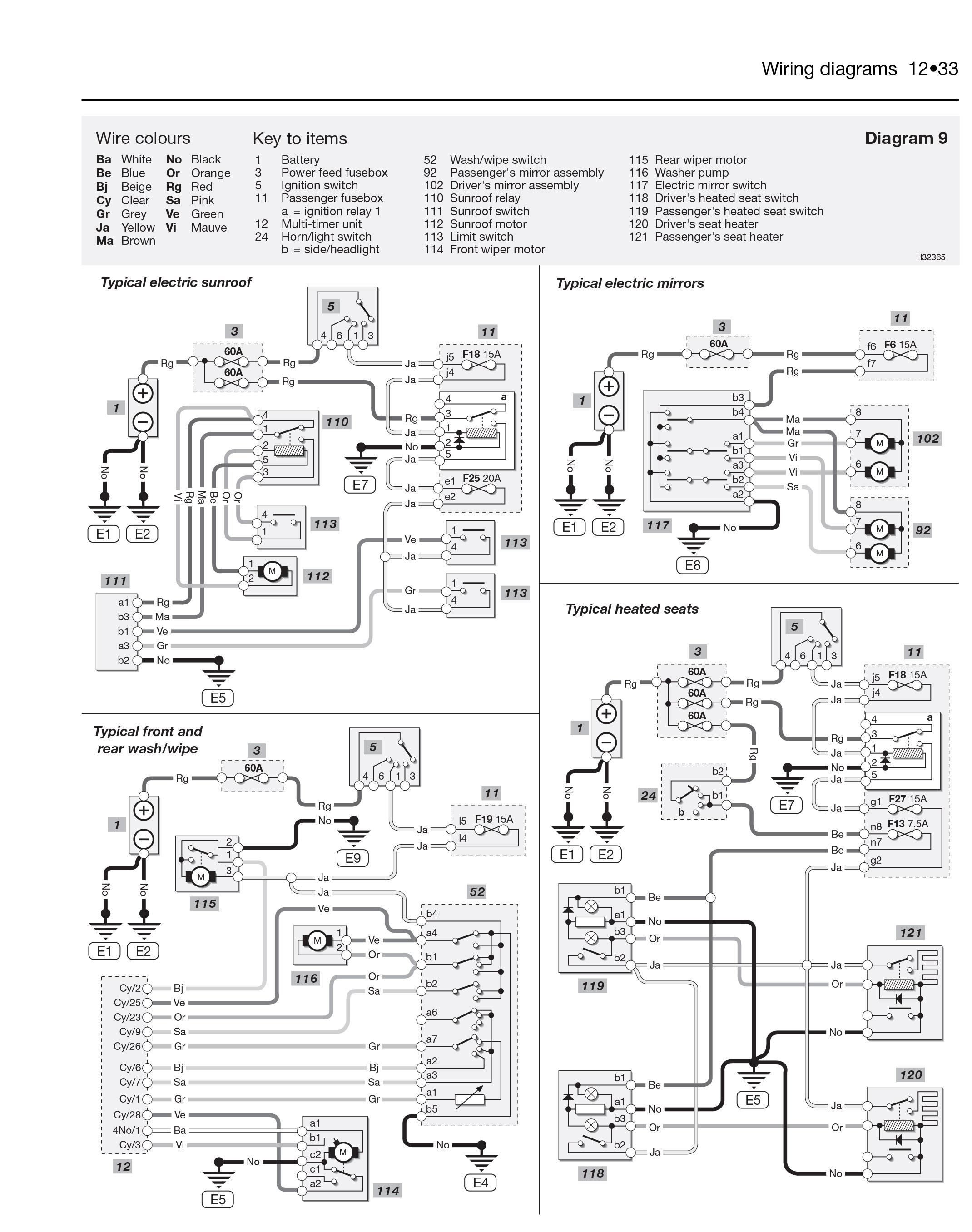 zv_2381] renault wiring diagrams free free diagram renault megane window switch wiring diagram  puti nect skat anth gho itis mohammedshrine librar wiring 101