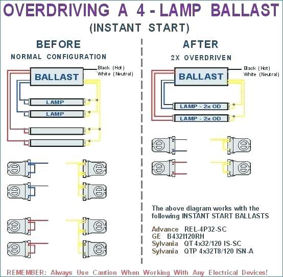 Ge Ultramax Ballast Wiring Diagram - Wiring Diagram