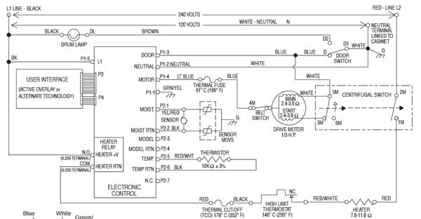 maytag dryer electrical schematic maytag duet dryer wiring diagram wiring diagrams blog  maytag duet dryer wiring diagram