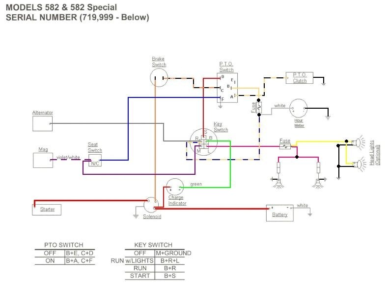 Cool 25 Hp Kohler Engine Wiring Harness Diagram Wiring Diagram Wiring Cloud Itislusmarecoveryedborg
