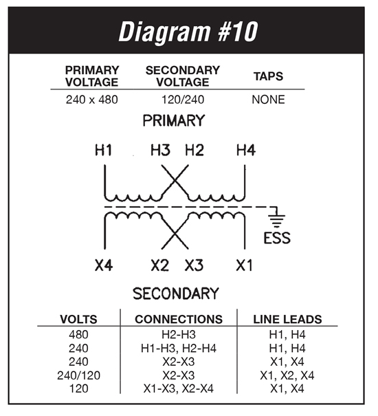 Square D 480 Volt Transformer Wiring Diagram - 6 Way Trailer Plug Wiring  Diagram - 7ways.yenpancane.jeanjaures37.frWiring Diagram Resource