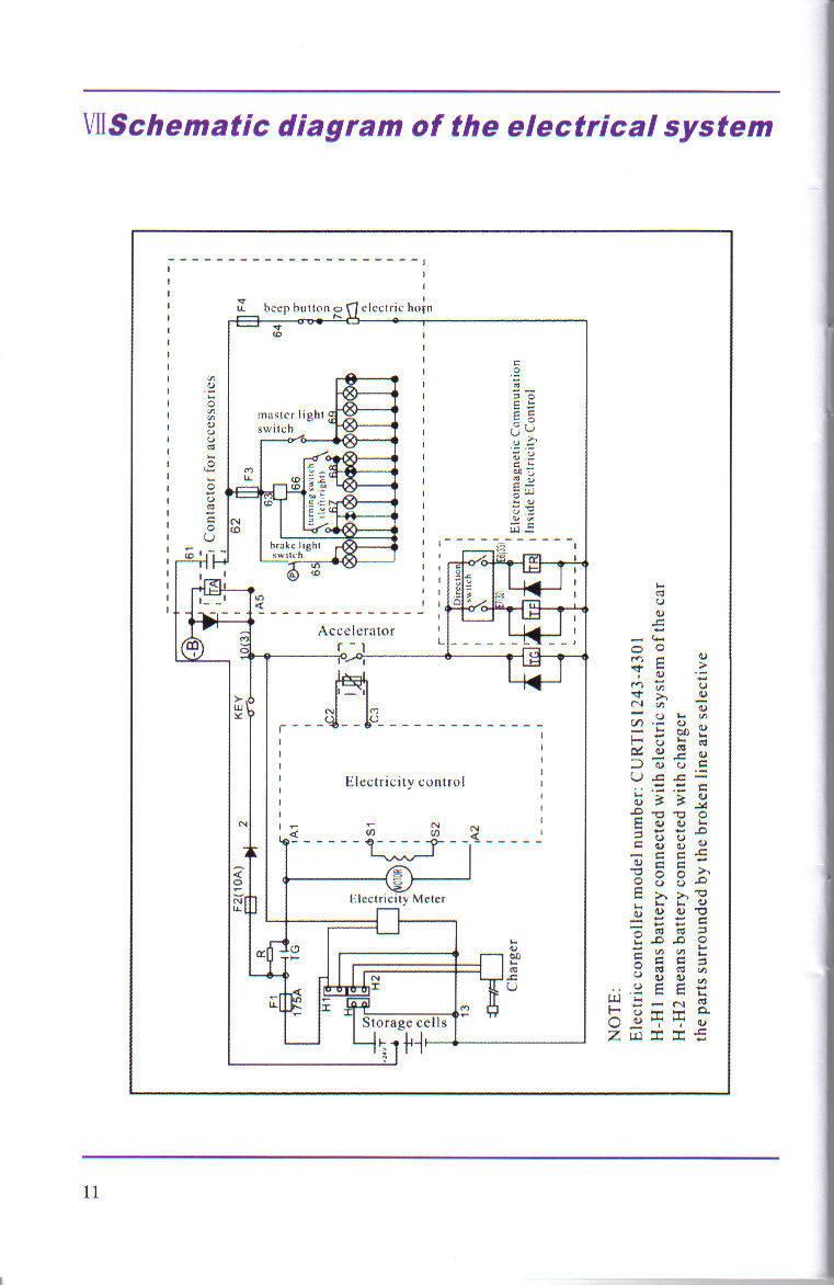 Enjoyable Star Golf Cart Wiring Schematic Online Wiring Diagram Wiring Cloud Hisonepsysticxongrecoveryedborg