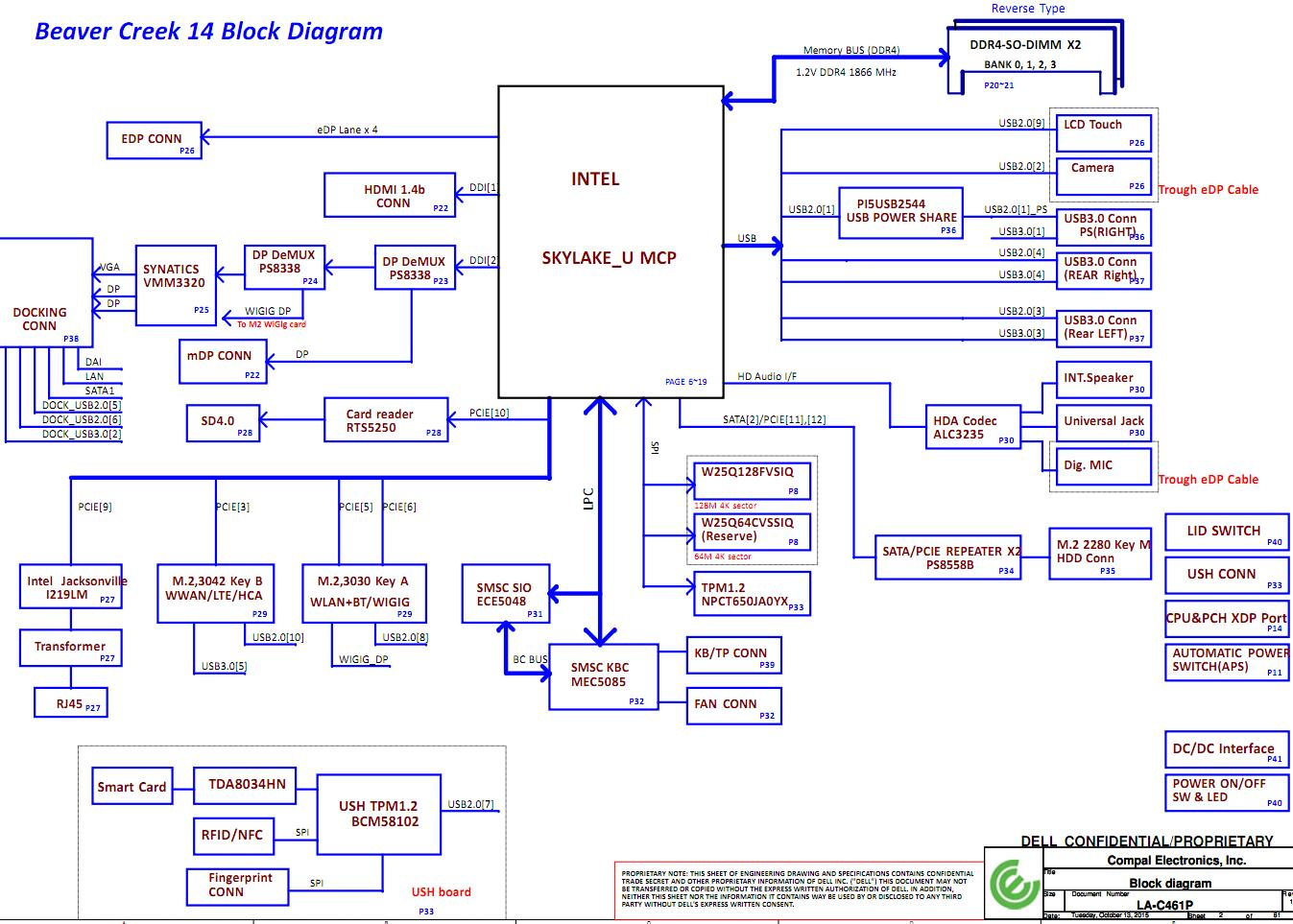 [SCHEMATICS_43NM]  SH_9565] Motherboard Circuit Diagram Laptop Schematic Notebook Schematic  Free Diagram | Dell Wiring Diagram |  | Rious Xaem Mohammedshrine Librar Wiring 101