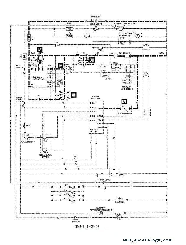 [DHAV_9290]  Clark Forklift Fuse Box Location - Fan Diagram Wiring Harness Chrysler Jeep  for Wiring Diagram Schematics | Wiring Diagram Hydraulic Clark Forklift Epc4you |  | Wiring Diagram Schematics