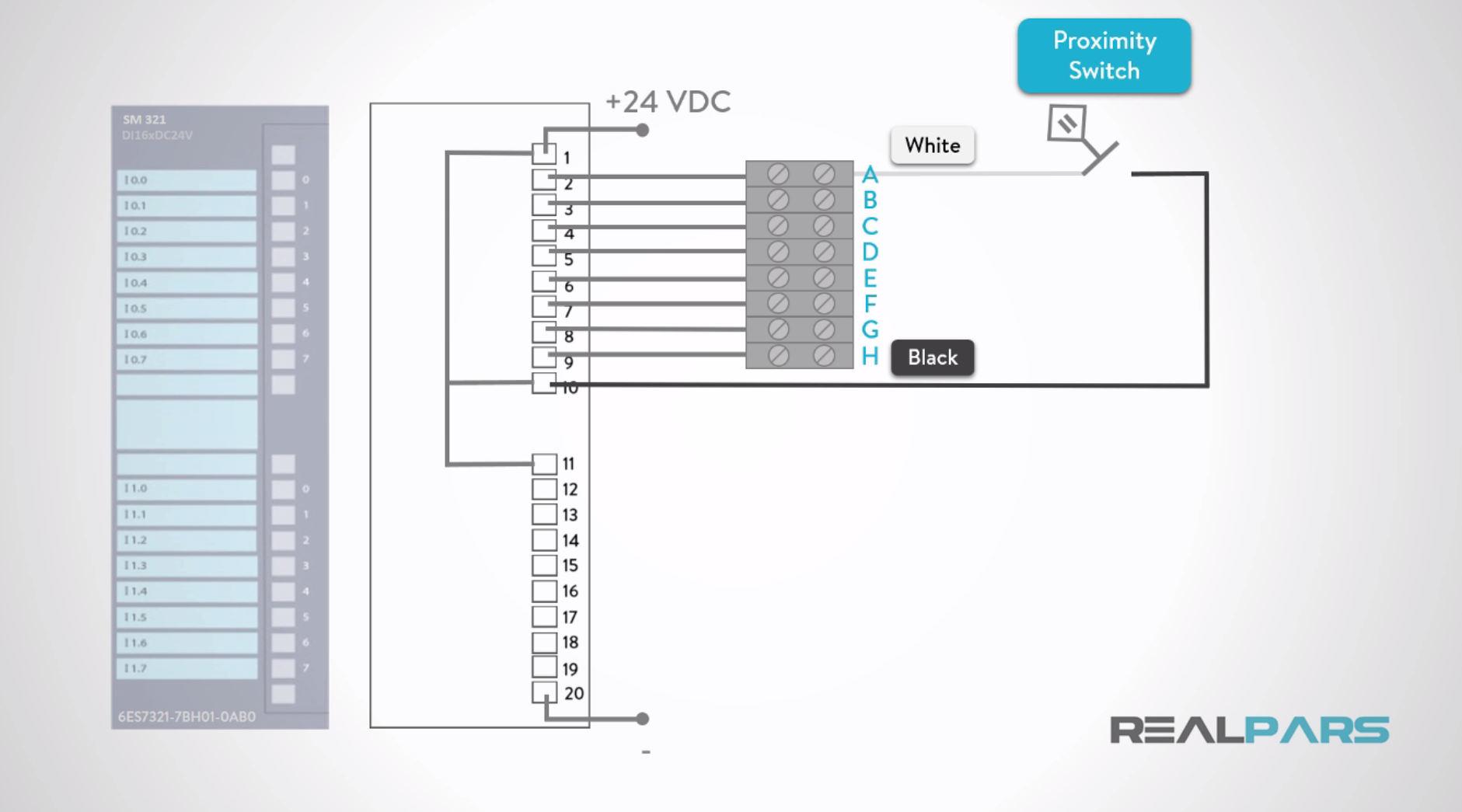 Strange How To Wire Discrete Dc Sensors To Plc Part 1 Plc Programming Wiring Cloud Monangrecoveryedborg