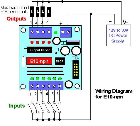 Nn 2776 Plc Panel Wiring Diagrams Wiring Diagram