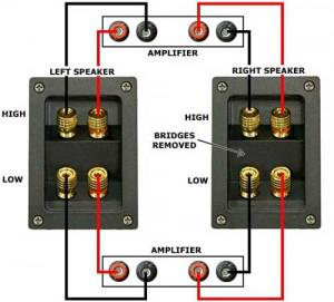 Pleasing Bi Amp Benefits And Configurations Aperion Audio Wiring Cloud Eachirenstrafr09Org