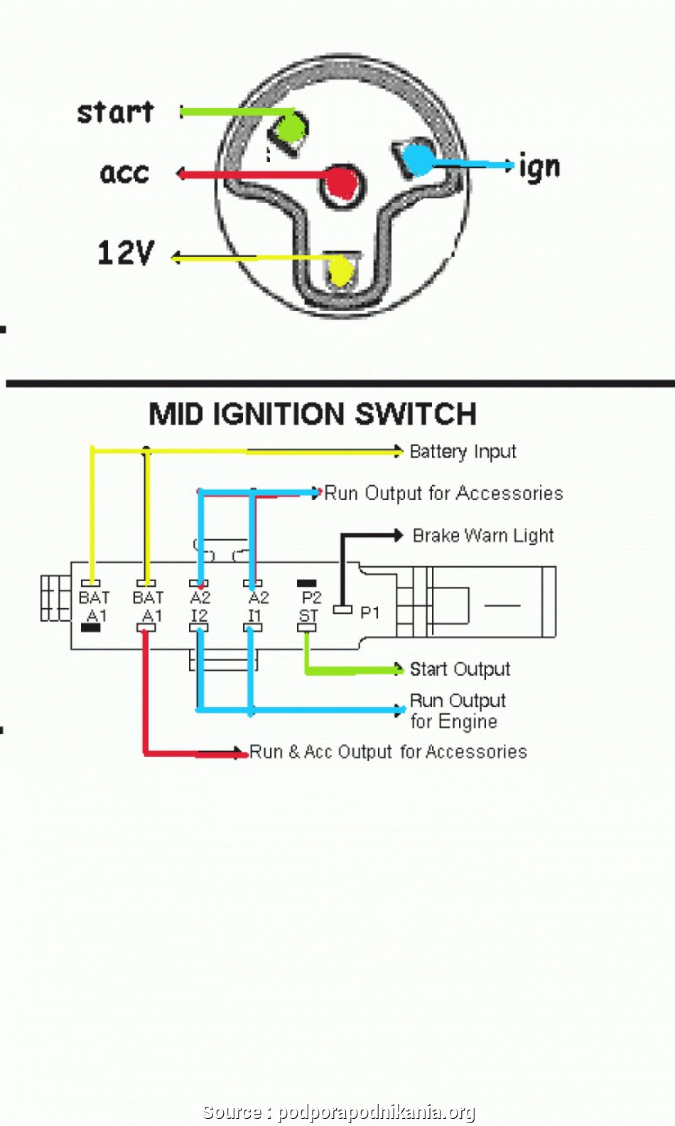 OY_2064] Ignition Switch Wiring Diagram From 6 Wire To 4 Wire Download  DiagramPhot Oliti Pap Mohammedshrine Librar Wiring 101
