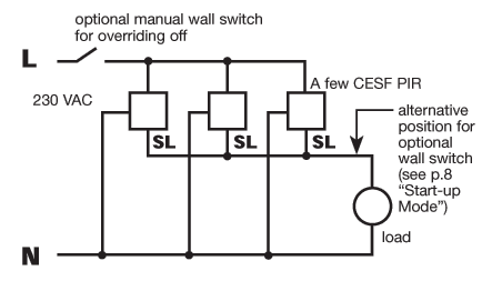 ra_2976] hubbell occupancy sensor wiring diagram furthermore occupancy  sensor  xaem numdin kook benol reda emba mohammedshrine librar wiring 101