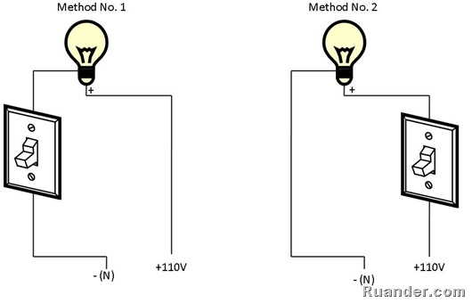 Brilliant Ruander Com Proper Way To Wire A Light Switch Wiring Cloud Licukaidewilluminateatxorg