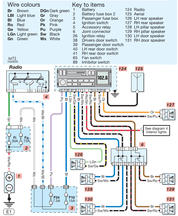 Ro 6243 2006 Nissan An Wiring Diagram Nissan Xtrail Wiring Diagram And Download Diagram