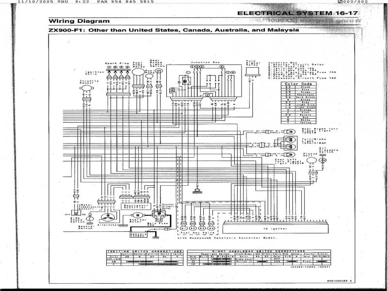 EK_5201] Wiring Diagram Guitar Gk007M Wiring DiagramXtern Oper Hone Salv Mohammedshrine Librar Wiring 101