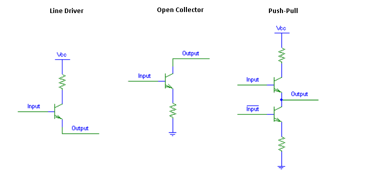 Swell Differences Between Line Driver Open Collector And Push Pull Wiring Cloud Xortanetembamohammedshrineorg
