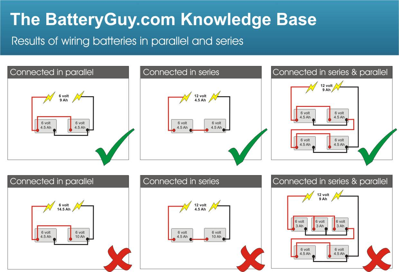 Miraculous Connecting Batteries In Parallel Batteryguy Com Knowledge Base Wiring Cloud Apomsimijknierdonabenoleattemohammedshrineorg