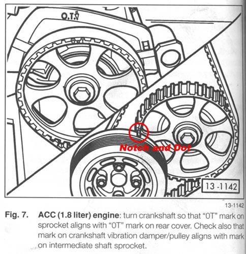 GD_3820] Picture Diagram Of The Timing Settings On Vw Jetta 95 20 Engine  Free DiagramNedly Benkeme Mohammedshrine Librar Wiring 101