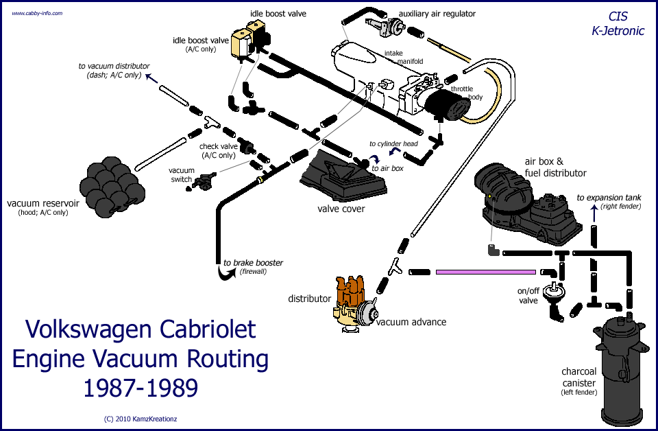 SD_5511] Vw Vacuum Hose Diagram Together With 1988 Vw Cabriolet Vacuum  Diagram Free DiagramOpein Ommit Cette Mohammedshrine Librar Wiring 101