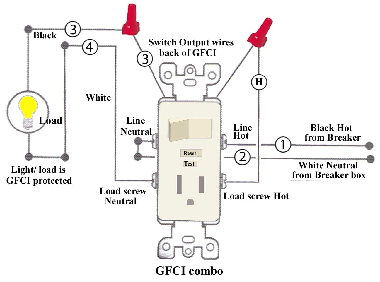 Dz 1070 Outlet Wiring Diagram On Switch And Wiring Receptacles In Series Download Diagram