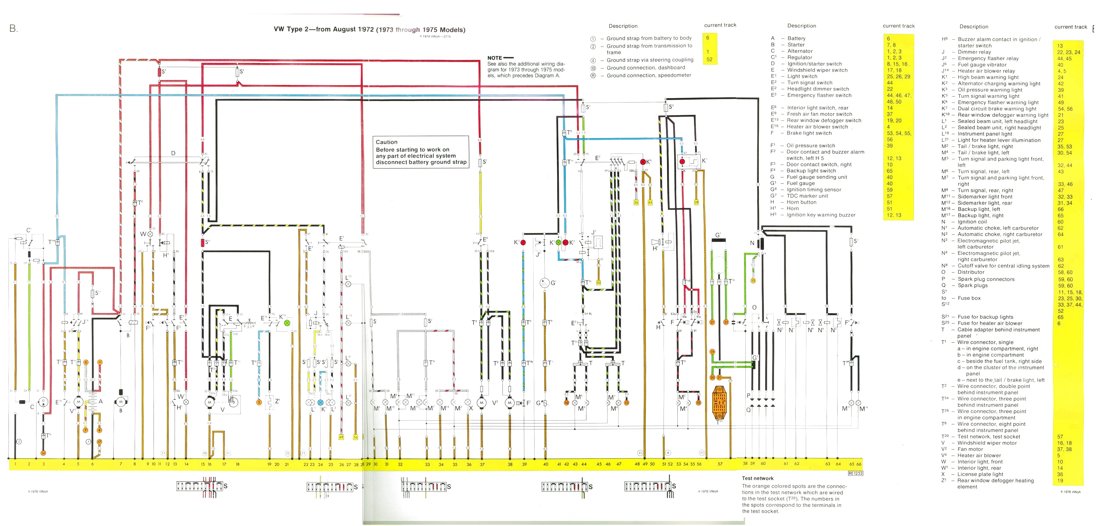 Superb Ic Bus Wiring Diagram Wiring Diagrams For Your Car Or Truck Wiring Cloud Rometaidewilluminateatxorg