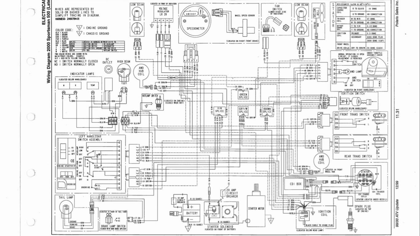 Terrific 1997 Polaris Sportsman 500 Wiring Diagram Wiring Diagram Data Schema Wiring Cloud Cranvenetmohammedshrineorg