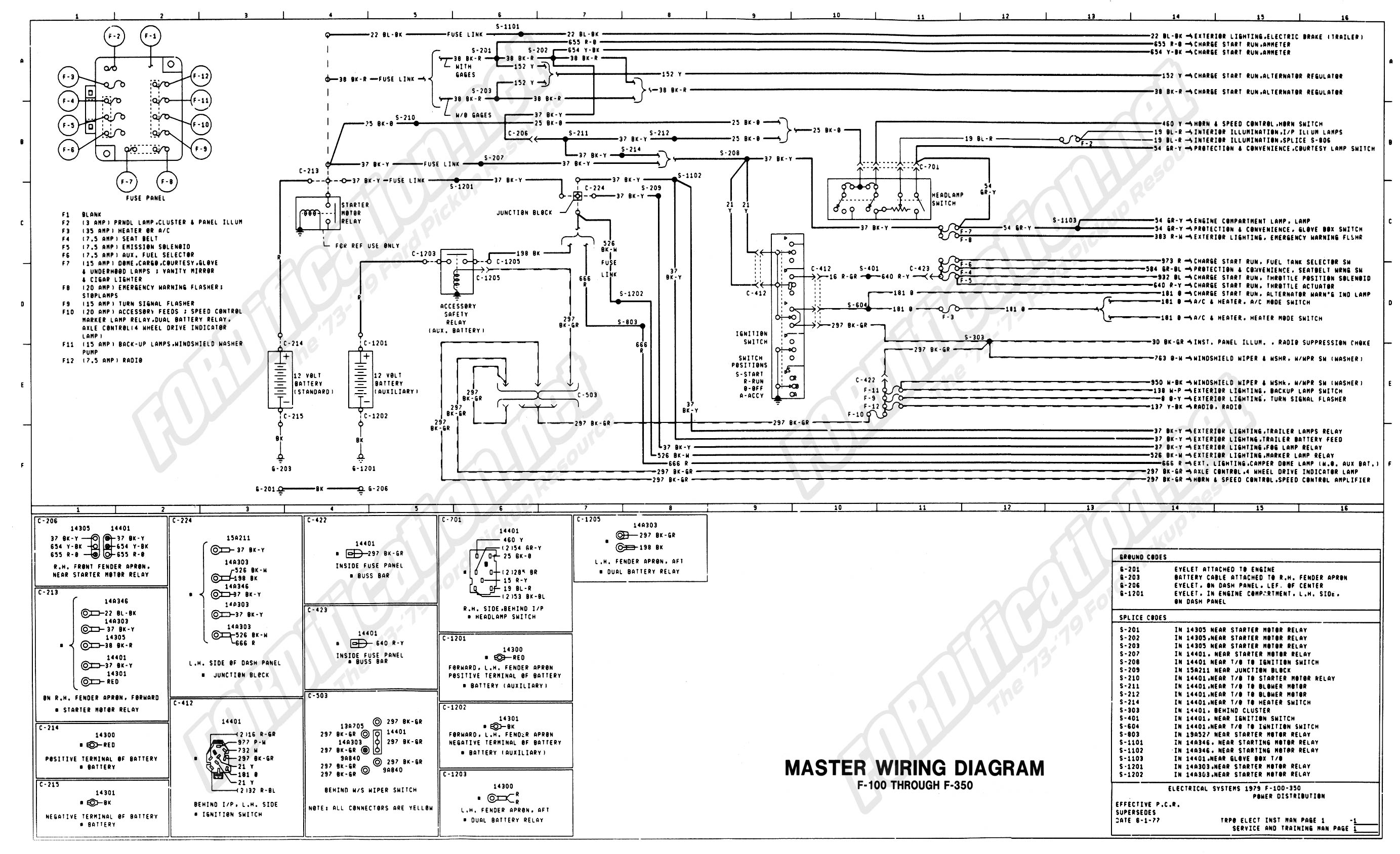 International 7700 Truck Wiring Diagrams Wiring Diagram Show Show Emilia Fise It