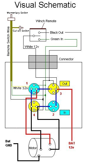 Terrific 12 Volt Winch Wiring Diagram Basic Electronics Wiring Diagram Wiring Cloud Genionhyedimohammedshrineorg