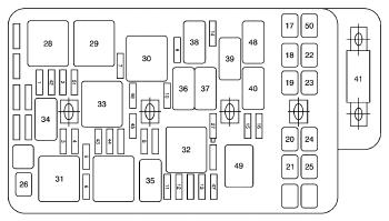 DV_6779] Fuse Box For Pontiac G5 Download DiagramOphag Inkl Props Omit Nekout Expe Nnigh Benkeme Mohammedshrine Librar  Wiring 101