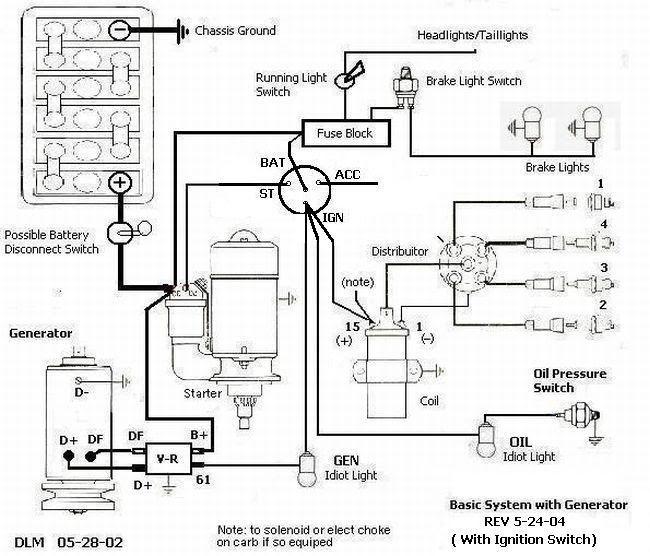 Prime Vw Manx Wiring Diagrams Wiring Diagram Wiring Cloud Rdonaheevemohammedshrineorg