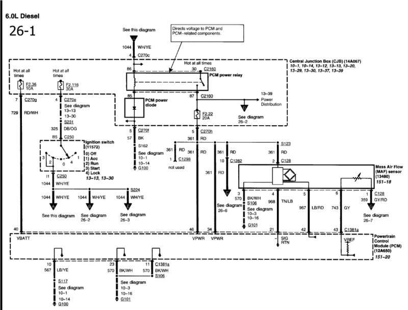 Amazing 1999 Ford F150 Fuel System Diagram Wiring Diagram Data Schema Wiring Cloud Timewinrebemohammedshrineorg