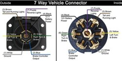 Magnificent Wiring Diagram For A 7 Way Trailer Connector Vehicle End On 2002 Wiring Cloud Genionhyedimohammedshrineorg