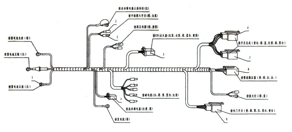 [SCHEMATICS_4JK]  CE_0174] Pit Bike Stator Wiring Diagram Also Lifan 125Cc Engine Wiring  Diagram Free Diagram   Lifan 125cc Pit Bike Wiring Diagram      Mill Oliti Abole Phae Mohammedshrine Librar Wiring 101