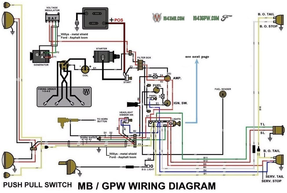 WD_3551] Moreover Willys Jeep Wiring Diagram On 1948 Jeepster Wiring Diagram  Download DiagramPimpaps Benkeme Mohammedshrine Librar Wiring 101