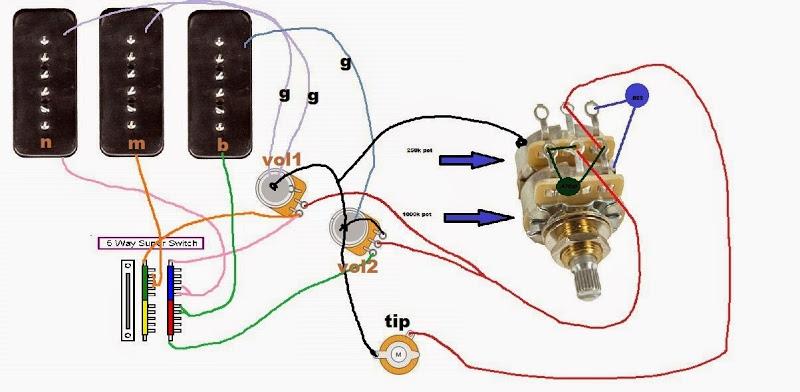 ta_5864] tbx tone control wiring diagram download diagram fender tbx wiring diagram  synk cette mohammedshrine librar wiring 101