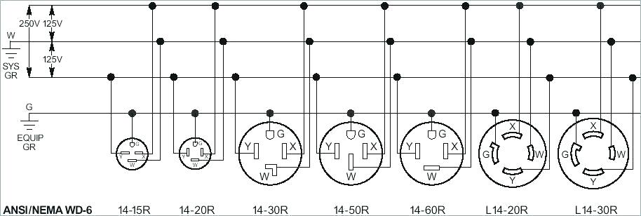 Nema 14 50p Wiring Diagram