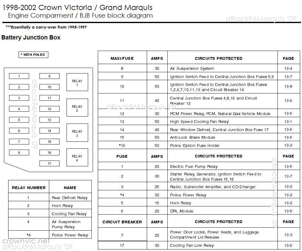 Volvo S40 Fuse Box Diagram - Wiring Diagram picture beam-allow -  beam-allow.agriturismodisicilia.it | 2003 Volvo S40 Fuse Box Diagram |  | Agriturismo Sicilia