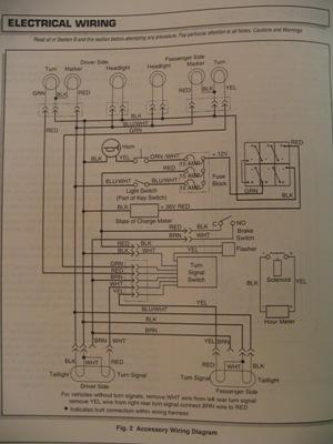 Outstanding E Z Go Freedom Wiring Diagram Basic Electronics Wiring Diagram Wiring Cloud Staixaidewilluminateatxorg