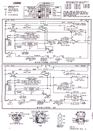 wiring diagram for kenmore electric dryer  volvo ignition