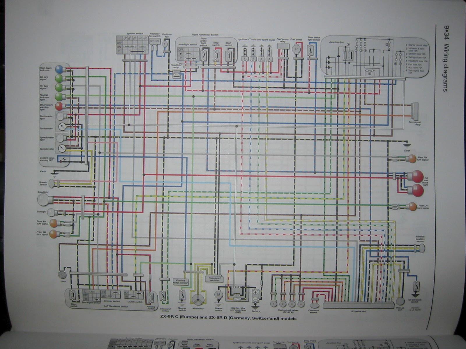 1998 Kawasaki Zx7r Wiring Diagram