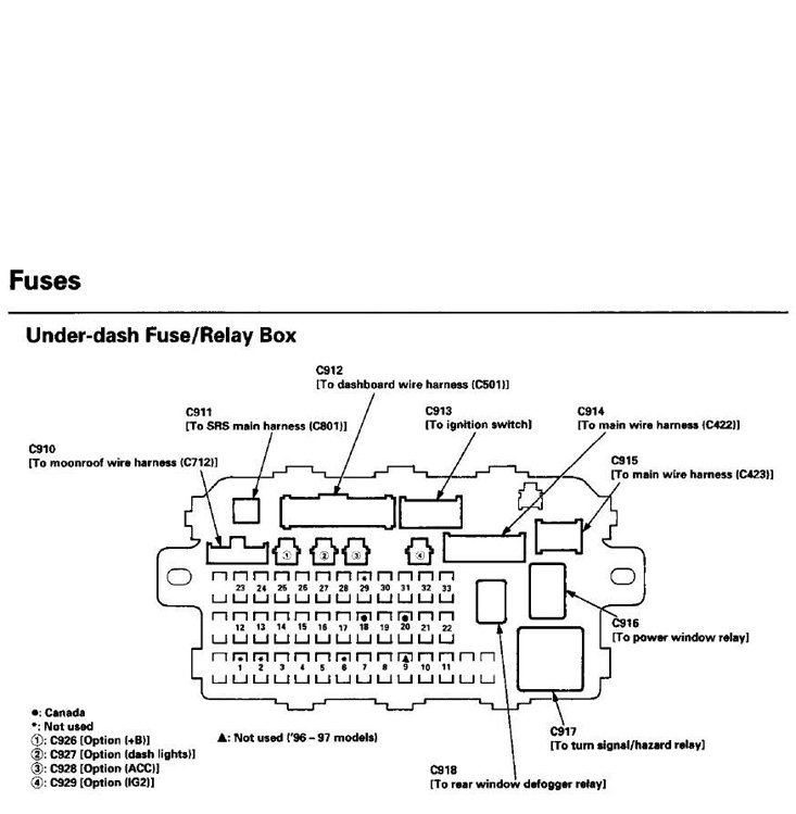 Acura 1 6 El Fuse Box Wiring Diagram Just Day A Just Day A Emilia Fise It