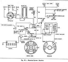 Mf Tractor Wiring Diagram - 1969 Camaro Wiring Diagrams Free Chevy -  dumbleee.lalu.decorresine.itWiring Diagram Resource