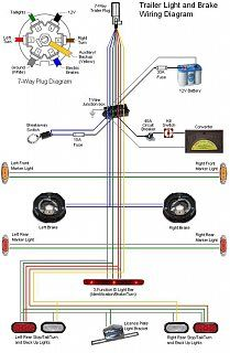 camper trailer wiring diagrams vb 2326  travel trailer battery hook up diagram how should the  travel trailer battery hook up diagram