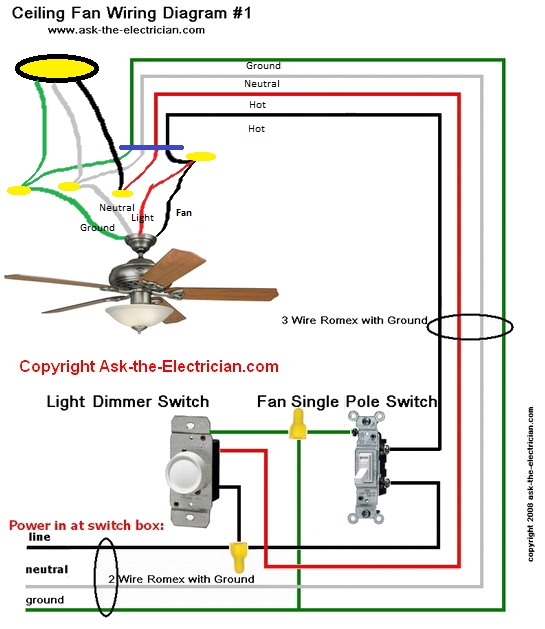 Miraculous Wiring Adding Recessed Lighting To Room With Ceiling Fan Light Wiring Cloud Staixaidewilluminateatxorg