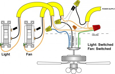 Terrific Wiring A Ceiling Fan And Light Pro Tool Reviews Wiring Cloud Onicaxeromohammedshrineorg
