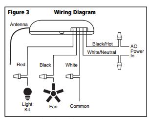 Wondrous Hunter Fan Wiring Wiring Diagram Database Wiring Cloud Onicaxeromohammedshrineorg