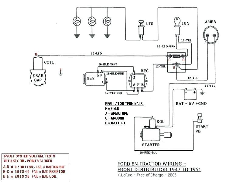 mm_4471] ford tractor wiring diagram ford 8n 6 volt wiring diagram ford  jubilee  ndine garna mohammedshrine librar wiring 101
